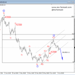 Elliott Wave Analysis: Minor Corrective Wave 2 Within Downtrend On AUDUSD