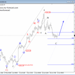 Elliott Wave Analysis: GOLD Regaining Its Bullish Momentum
