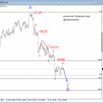 Elliott Wave Analysis On AUDUSD And USDJPY