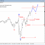 Elliott Wave Analysis: S&P500 Reaching For More Upside, 2170/2190 Zone Is In View