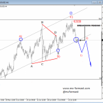 Elliott Wave Analysis: AUDUSD Maintaining Its Bearish Momentum