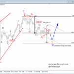 Elliott Wave Analysis: GOLD Pushing Price Higher; 1400 Area Is In View