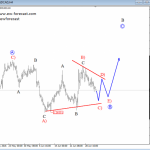 Elliott Wave Analysis: USDCAD Trading Within A Temporary Bullish Correction