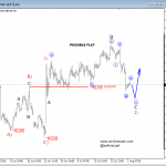 Elliott Wave Analysis: USD Index Trading Wihtin An Uptrend