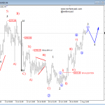 Elliott Wave Analysis: GOLD Reaching For Higher Levels