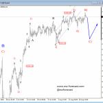 Elliott Wave Analysis: S&P500 Aiming For The 2300 Mark