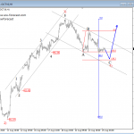 Elliott Wave Analysis On SILVER And Crude OIL
