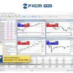 New provider of institutional liquidity for MetaTrader 5 — FXCM Pro