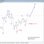 Elliott Wave Analysis: USD Index Trading Within A New Uptrend