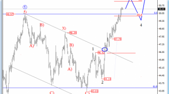 oil-price-analysis