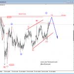 Elliott Wave Analysis On AUDNZD And SILVER