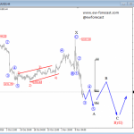 Elliott Wave Analysis: GOLD Undergoing A Big Complex Corrective Pattern; A Reversal Higher Can Be In The Cards