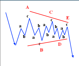 triangle-analysis