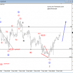 Elliott Wave Analysis: Big Complex Correction On Crude OIL Looks Completed; Higher Prices Could Already Be Here
