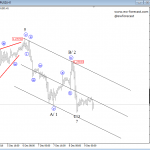 Elliott Wave Intraday Analysis: Crude OIL and GBPUSD