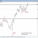 Elliott Wave Analysis: USD Index Impulsively Getting Stronger And Reaching New Highs