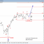 Elliott Wave Analysis: Big Triangle Correction On USDCHF Completed; More Gains May Now Follow Towards The 1.0700/1.0750