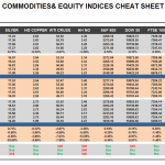 Thursday, January 19: OSB Commodities & Equity Indices Cheat Sheet & Key Levels