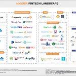 The Nigerian Fintech landscape expands