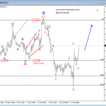 Elliott Wave Analysis: USDJPY and GBPUSD