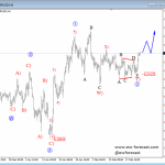 Elliott Wave Analysis: Crude OIL and GBPUSD