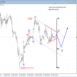 Elliott Wave Analysis: GOLD and Crude OIL