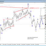 Elliott Wave Analysis: Big Corrrection On AUDUSD Looks Completed; More Weakness May Follow