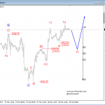 Elliott Wave Analysis: Crude OIL and S&P500