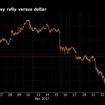 Yen lost 0.4 percent to dollar in Tokyo after eight days of gains