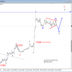 Elliott Wave Analysis: GBPUSD Trading In A Temporary Correction; More Upside In View