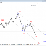 Elliott Wave Analysis: EURCAD Could Be In For More Upside; Let's Wait On Broken Channel Line