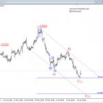 Elliott Wave Analysis: EURCAD Could Be In For More Upside; Let's Wait On Broken Channel Line