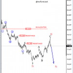 Elliott Wave Analysis: Sharp Decline On NZDJPY Suggest Final Wave Five To Be In Motion