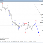 Elliott Wave Analysis: AUDUSD and USDCAD