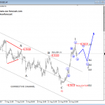 Elliott Wave Analysis: Silver and AUDUSD