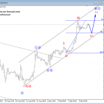 Elliott Wave Analysis: German DAX and Crude Oil