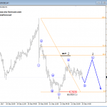 Elliott Wave Analysis: EURJPY and AUDUSD View
