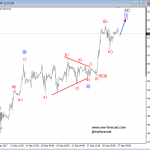 Elliott Wave Analysis: EURUSD, Silver and Crude oil