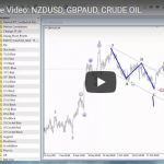 NZD/USD Back In Downtrend, Crude Oil Testing Neckline-Elliott Wave Video