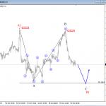 Elliott Wave Analysis: USDCAD and EURGBP