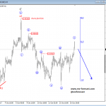 Elliott Wave Analysis: EURUSD and USDCHF Update