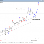 Elliott wave Analysis: USDCAD and Crude oil Intra-day Updates