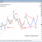 Gold Elliott wave Analysis: USDCAD and Update