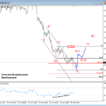 Elliott wave Analysis: USDCAD and AUDUSD Update