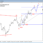 Elliott wave Analysis: Triangle Finished on Crude Oil; More Upside in View