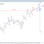 Elliott wave Analysis: USD Index, EURUSD and USDJPY Intra-day View