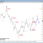 Elliott wave Analysis: EURAUD and GBPNZD Sharing A Bullish Correction