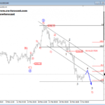 Elliott wave Analysis: USDJPY and GOLD Update