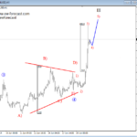 Elliott Wave Analysis: USDCAD, Crude Oil and GOLD Sharp Movements!