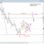 Elliott Wave Analysis: Silver Looking Lower, while GBPNZD In for More Gains!
